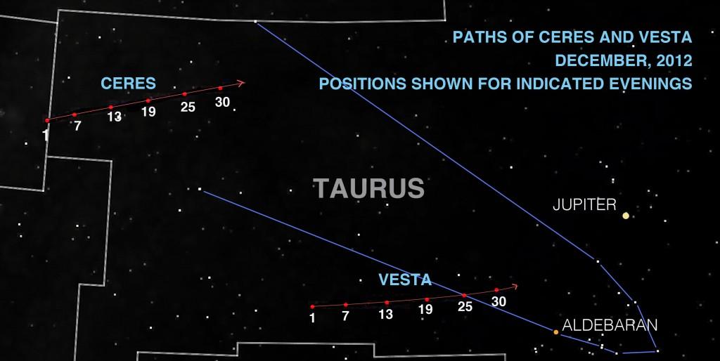 Vesta Ceres sky chart